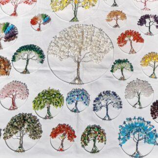 Stromy života